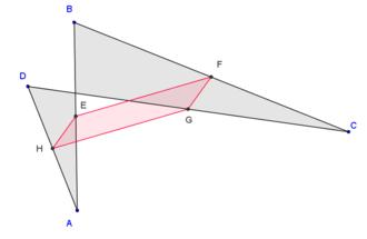 Varignon theorem crossed.png