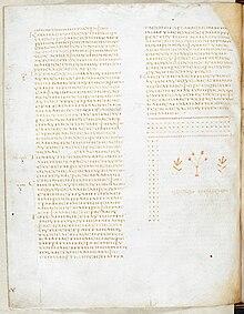 Codex Alexandrinus f41v - Luke.jpg
