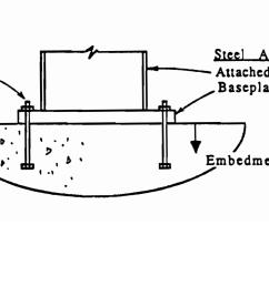 anchor bolt wikipedia rim offset diagram labeled offset diagram [ 1200 x 802 Pixel ]