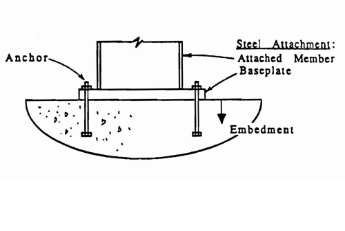small resolution of anchor bolt wikipedia rim offset diagram labeled offset diagram