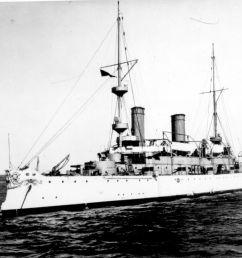 battleship in ww2 russian diagram [ 1200 x 877 Pixel ]