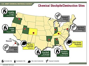 Stockpile/disposal site locations for the Unit...