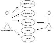 Employee Payroll: Employee Payroll System Use Case Diagram