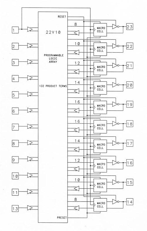 TD2 VHDL et logique programmable — Wikilivres