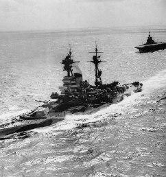 battleship in ww2 russian diagram [ 1200 x 919 Pixel ]