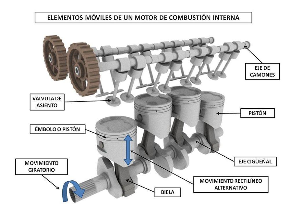 medium resolution of pictures of gas engine diagram
