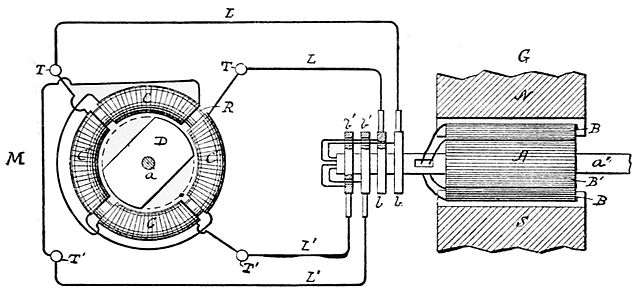 File:PSM V43 D757 Diagram of the tesla motor connections