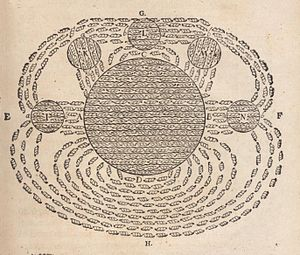 One of the first drawings of a magnetic field,...