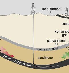 diagram of fuel to oil crude [ 1200 x 704 Pixel ]