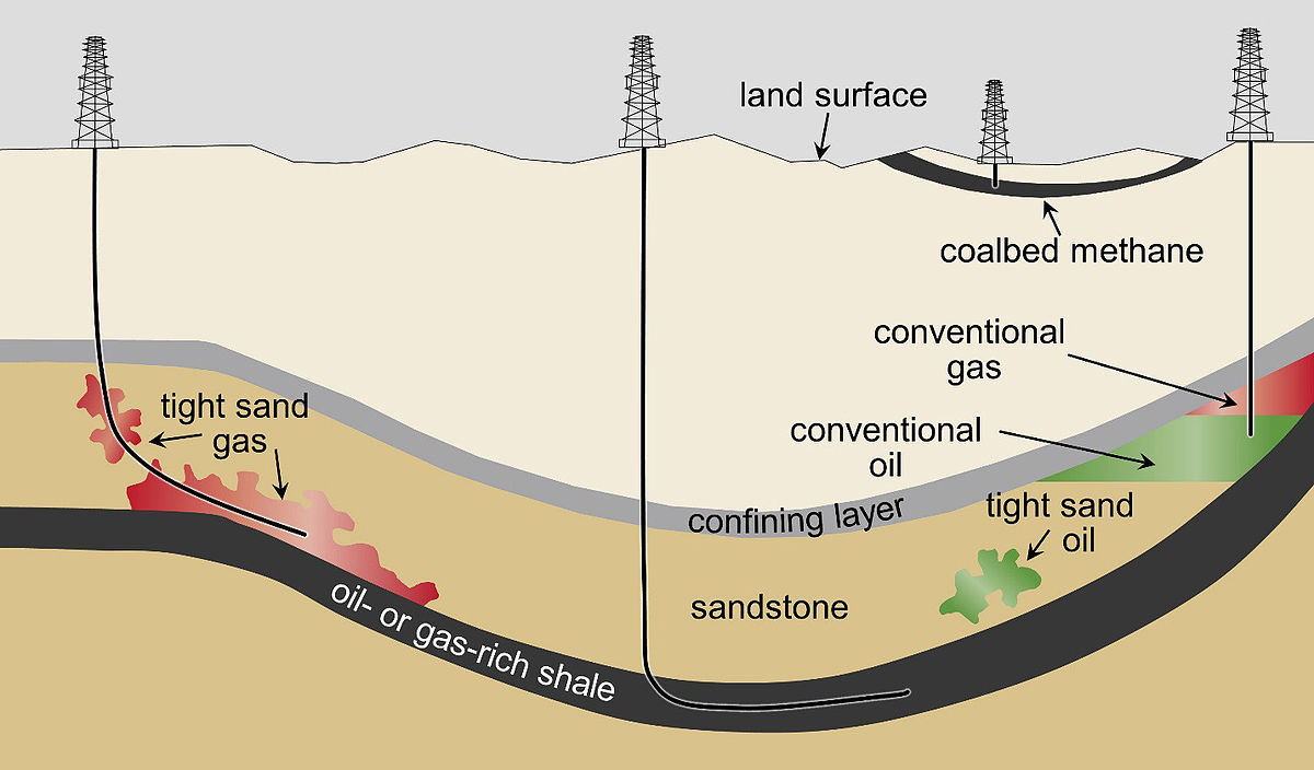 hight resolution of diagram of fuel to oil crude