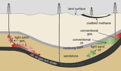small resolution of diagram of fuel to oil crude