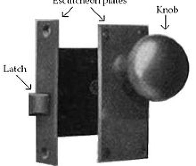 Parts Of A Basic Door Knob