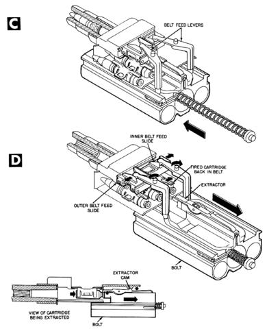 Usmc M38a1