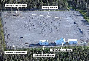 Overview of the HAARP Diagnostic Sensors.