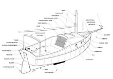 PocketShip Wikipedia