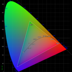 Space Diagram Heart Sounds Color Vision - Wikipedia