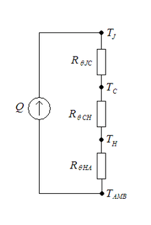 Thermal resistance Wikipedia