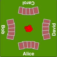Ideally poker is played with 5, 6 or 7 players. Five Card Draw Wikipedia