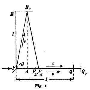 Wofür stehen die Variablen in der Lorentz-Transformation