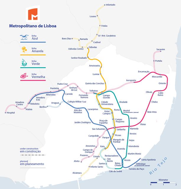 Diagrama da rede do metro de Lisboa