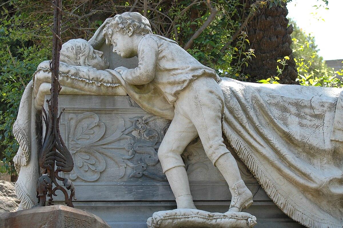 Cimitero di Bonaria  Wikipedia