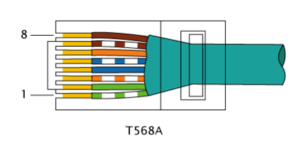 t568b wiring diagram ethernet crimping without tool rj-45 - wikipedia