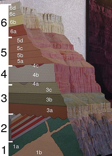 Hoe werkt radiometrische dating Help wetenschappers lokaliseren de leeftijd van een fossiel (punten 3)