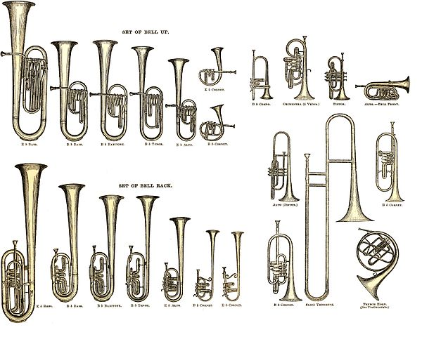 Star Brass Manufacturing Company Boston