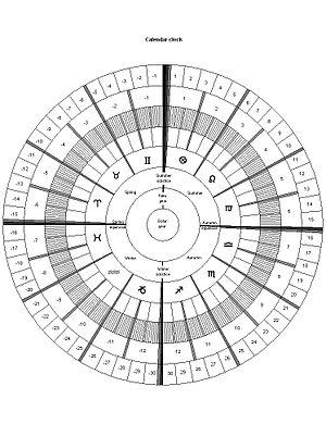 A calendar like a clock