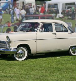 1955 ford thunderbird fuse box location [ 1200 x 797 Pixel ]