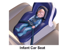 Child safety seat  Wikipedia