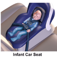 Chair Safety In Design Nsw Bedroom Sofa Child Seat Wikipedia Group 0 Edit Infant Car