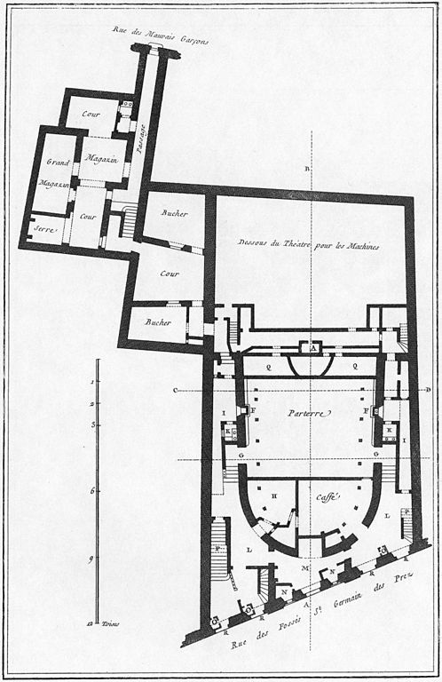 File:Diderot's Encyclopédie, Vol10 (1752), Theatres