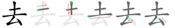 去 - ウィクショナリー日本語版