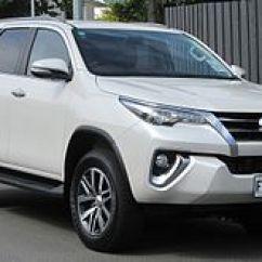 All New Kijang Innova 2018 Toyota Alphard 2019 Fortuner - Wikipedia