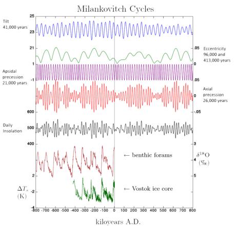 Teoría de las variaciones orbitales