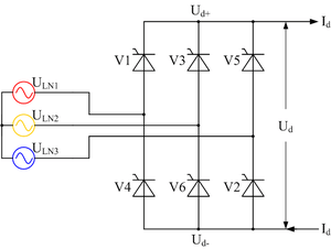 3 phase converter wiring diagram code alarm rectifier wikipedia controlled three full wave bridge circuit b6c using thyristors as the switching elements ignoring supply inductance