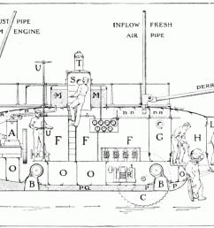 part of a submarine diagram [ 1200 x 675 Pixel ]