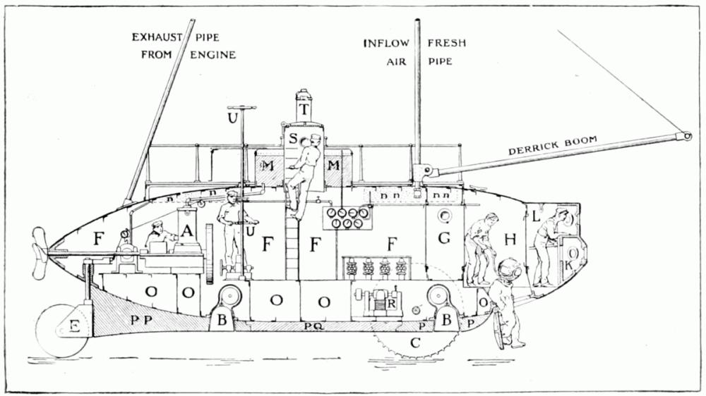 medium resolution of part of a submarine diagram