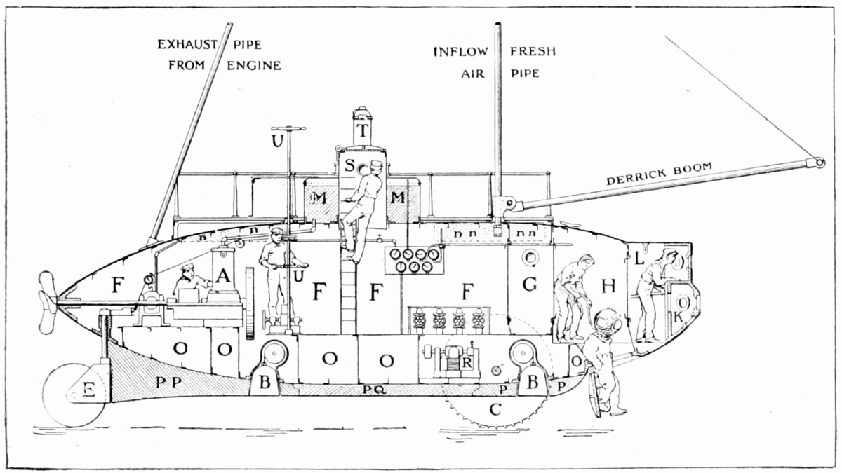 hight resolution of part of a submarine diagram