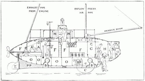 small resolution of part of a submarine diagram