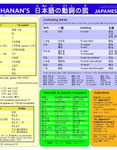 Verbs pdfg ab japanese language learning also learn pdf easy way rh learnjapaneseeasywayspot