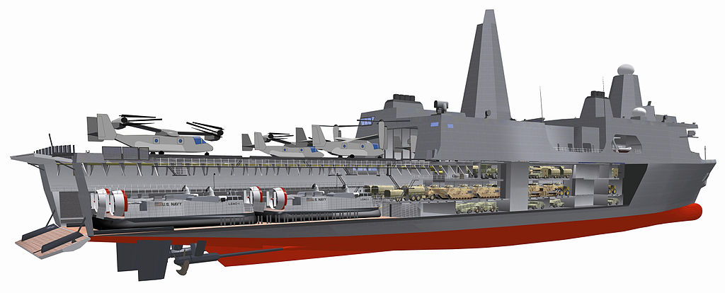 San Antonio Class Transport Dock