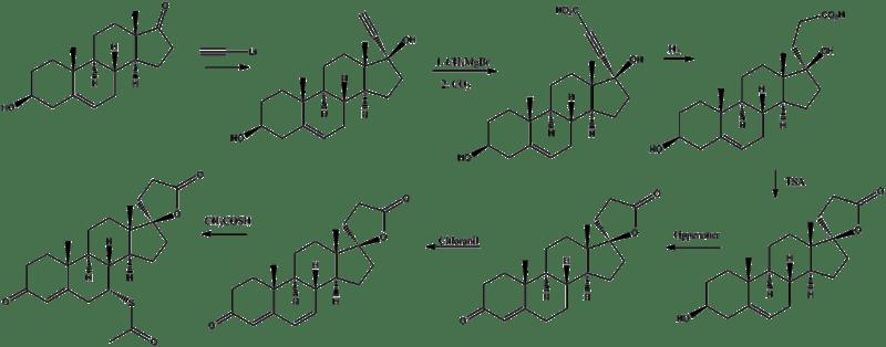 GENERIC DRUG | New Drug Approvals
