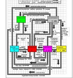 tv service org free schematic diagram [ 1200 x 1697 Pixel ]
