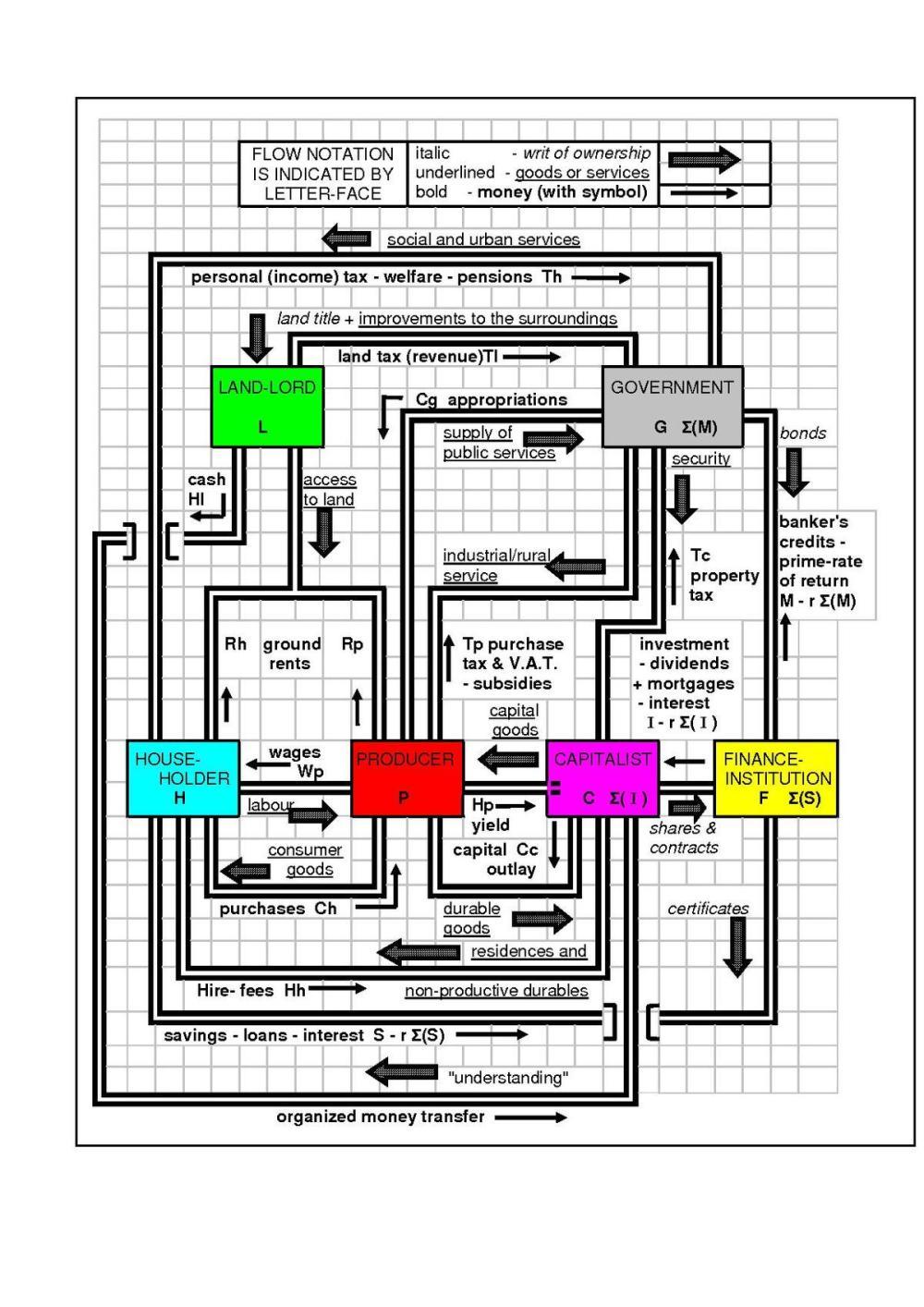 medium resolution of tv service org free schematic diagram