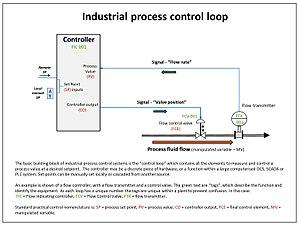 s plan wiring diagram system boiler trailer breakaway proportional control - wikipedia