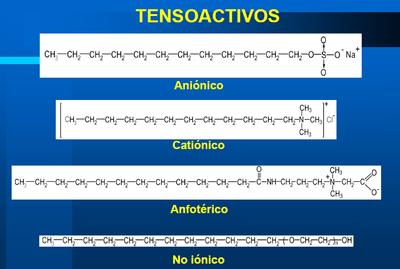 ¿Qué son los tensoactivos?