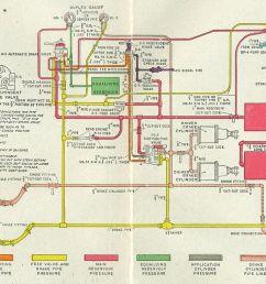 file westinghouse air brake piping diagram jpg [ 1280 x 783 Pixel ]