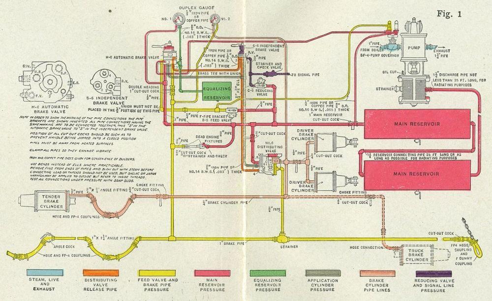 medium resolution of westinghouse compressor wiring diagram wiring library file westinghouse air brake piping diagram jpg